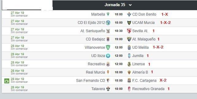 Nuevos retos para Melilla, Cartagena y UCAM Murcia en salidas ...