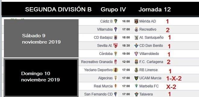 FC Cartagena, Recreativo Huelva y Marbella, con salidas ...